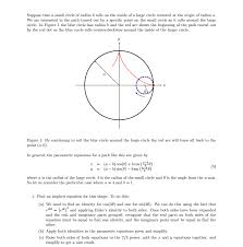question suppose that a small circle of radius b rolls on the inside of a large circle centered at the ori