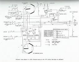 triumph t120 wiring diagram triumph image wiring chopcult triumph wiring dual coil points on triumph t120 wiring diagram