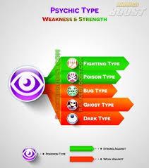 Pokemon Platinum Strength And Weakness Chart Www