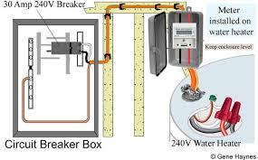 Water Heater Breaker Size Chart Figure Volts Amp Watts
