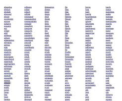 What Are Action Verbs List Sample List Of Action Verbs Used In The Decision Making Process