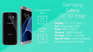 samsung galaxy s7 release date. samsung galaxy s7 and edge rumor review: specs, features, price release date 0