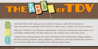 Teen info on relationships