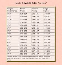 Weight Table The Met Life Height And Weight Tables For Men 35pounds1inch