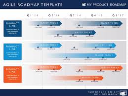 Roadmap Powerpoint Template Free Templates 20638 Resume Examples