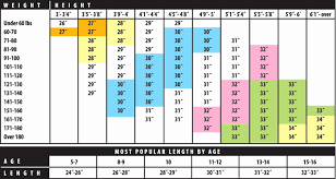 Baseball Bat Chart Girls Softball Bat Size Chart Www Bilderbeste Com