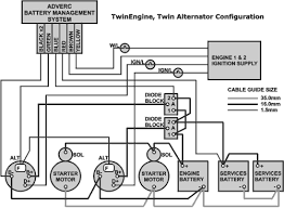 adverc battery management technical article library Twin Alternator Wiring Diagram notwithstanding, the benefits of this approach, if properly thought out, are immense dual alternator wiring schematic