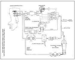 yamaha outboard wiring harness diagram readingrat net Wiring Harness Diagram yamaha outboard wiring harness diagram wiring harness diagram for 4l80e