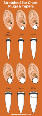 Plug Size Chart 61 Accurate Ear Gauge Size Chart To Scale