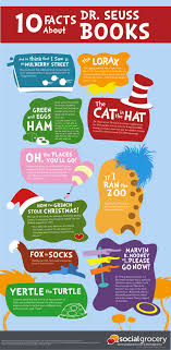 Preschool Printables  That Cat Number Cards 1 100   Dr  Seuss furthermore  additionally  further Color the fraction   4 worksheets   Printable Worksheets moreover  together with  besides  likewise 356 best Dr Seuss Activities images on Pinterest   Book lists together with  further Dr  Seuss Multiplication Game   love    the Path to Homeschool besides . on best dr seuss images on pinterest activities homeschool homeschooling book ideas hat trees march is reading month clroom worksheets math printable 2nd grade