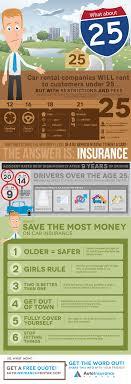 nfu car insurance quote 44billionlater