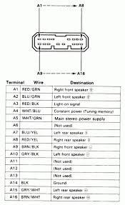 1997 honda civic wiring diagram wiring diagram 1997 honda civic stereo wiring diagram wiring diagram user 1997 honda civic distributor wiring diagram 1997 honda civic wiring diagram