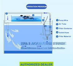 Thương hiệu Mới SOBO WP Hồ Cá Máy Bơm Bơm Lọc Nước 3 trong 1 Chìm Biển  Nhiệt Đới WP 800 WP 1880 WP 2880 WP 3800 WP 4880|Water Pumps