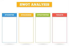 Perform A Swot Analysis Of Your Nursing Career Ausmed