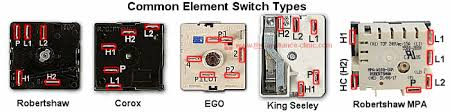 electric range surface element switch the appliance clinic element control switch types