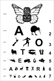 Animal Eye Size Chart Eye Chart For Aotearoa 1 2