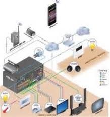 similiar room app diagram keywords application diagrams by model number a crestron electronics inc
