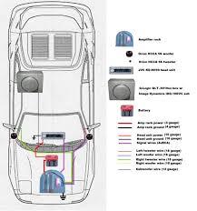 bose amp wiring diagram amazing 10 of amp wiring diagram free Car Audio Amplifier Wiring Diagram amazing 10 of amp wiring diagram free download audio conceptualwiring amazing 10 of amp wiring diagram car audio amplifier wiring diagram