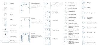 electrical symbols electrical diagram symbols analog and digital logic library electrical symbols