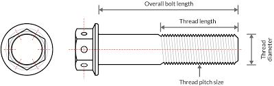 Bolt Thread Diameter Chart How To Measure Your Motorcyle Bolts Motorcycle Bolts