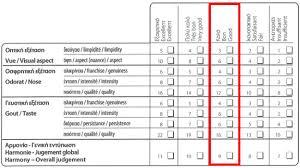 wine rating sheet oiv tom says greek wine deserve better wine pages