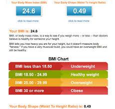 Bmi And Waist To Height Ratio Hiraeth
