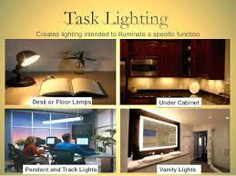 types of interior lighting. Types Of Interior Design Lighting I