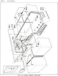 Fender n3 noiseless pickups wiring diagram best fender 2018