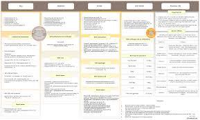 Steroid Cream Potency Uk Efcortelan Ointment A4medicine