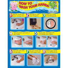 Chart On Healthy Habits Educational Healthy Habits Bulletin Board Chart How To Wash Your Hands