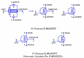 Emosfet Enhancement Mosfet Electronic Circuits And