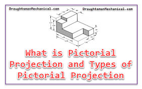 pictorial diagram definition pictorial image block diagram definition the wiring diagram on pictorial diagram definition