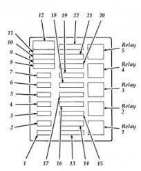 1996 ford f 350 super duty fuse box diagram wiring diagram \u2022 ford f250 fuse box diagram ford f series x mk10 f 350 f350 1995 2003 fuse box diagram rh autogenius info 2008 ford f 350 fuse diagram 2002 ford f 250 central junction box legend