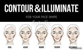 contouring illuminate makeup for diffe types of woman s face vector set of diffe forms