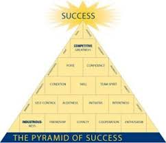 Coach Wooden's Leadership Game Plan For Success How Coach Wooden Created the Pyramid of Success Coach John Wooden 96