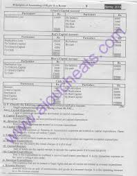 aiou solve assignment no 2 code 438 principles of accounting 4 solved answers of principles of accounting code 438 aiou 2014