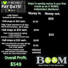 It Works Global Pay Chart Itworks Pay Chart Itworks Pay Earn Money It Works