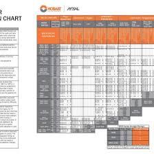 Aluminum Filler Metal Selection Chart Arc Welding Filler Metal Selection Chart 8jlkg905e0n5