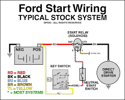 john deere solenoid switch wiring diagram wiring diagram options ford thunderbird solenoid diagram wiring diagram expert john deere solenoid switch wiring diagram