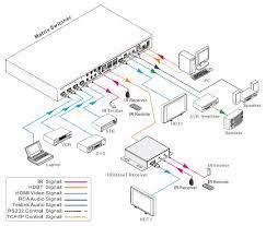 hdmi matrix wiring diagram wiring diagrams bib matrix switch wiring diagram wiring diagram home hdmi matrix wiring diagram