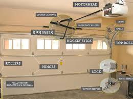 garage door pricingdoor  Beautiful Custom Doors Your Waywood Garage Cost Wood Door