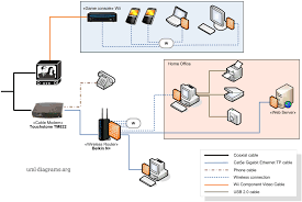 cable modem, wireless router Network Wiring Standard Ethernet Cable Wiring Order