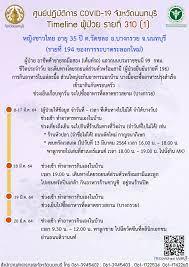 นนทบุรี พบติดเชื้อโควิดทั้งบ้าน 3 ราย ไทม์ไลน์ชี้เดินตลาด  กินชาบู-สุกี้เจ้าดัง 2 ห้างใหญ่
