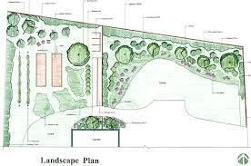 Small Picture Organic Garden Design completureco