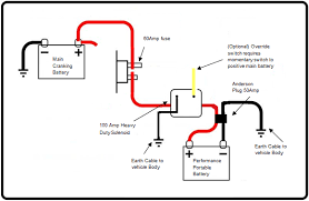 dual battery wiring diagram dual image wiring diagram wiring diagram for perko battery switch wirdig on dual battery wiring diagram