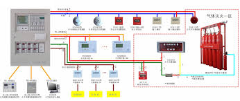 class a fire alarm wiring diagram Alarm Panel Wiring Diagram class a fire alarm wiring diagram wiring diagram collection medical gas alarm panel wiring diagram
