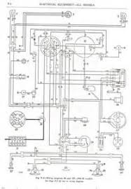 wiring diagram for series 3 land rover wiring land rover series 3 wiring diagrams images series 3 12v circuit on wiring diagram for series