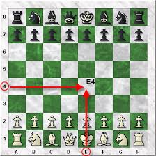 Chess Moves Chart How To Read And Write Algebraic Chess Notation Chess House