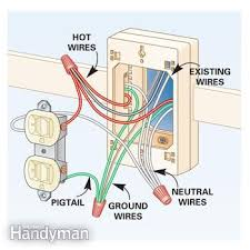 how to add outlets easily with surface wiring the family handyman outlet wiring pigtail wiring diagram at box
