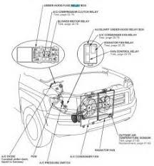 similiar 2006 honda pilot headlight diagram keywords 2010 honda pilot relay diagrams honda wiring schematic wiring